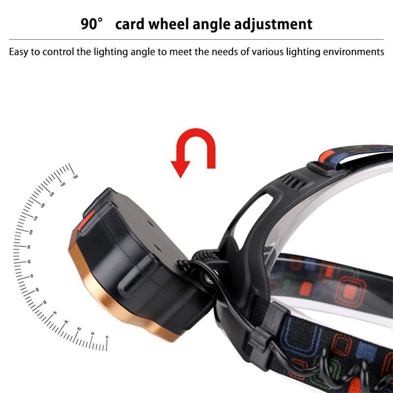 SANYI 2 * 18650 Pil Fener Forehead Başkanı Meşalesi 5 Modları Farlar USB Şarj edilebilir Kamp Far Av Lambası