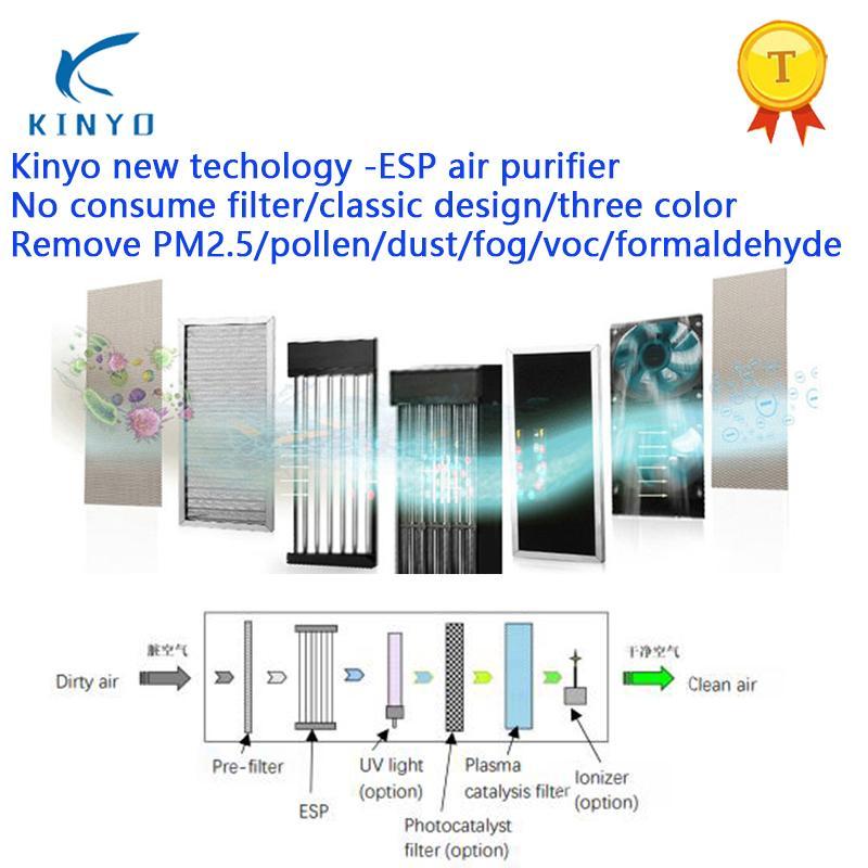 Origine usine Purificateur d'air ESP Technology Home Office Purificateur Pas Consommez Pas Ozone meilleur choix pour appareils ménagers