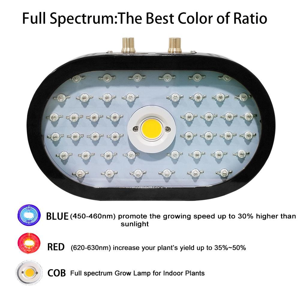 cgjxs 2019 Latest Plant Growth Lamp ,Led Lamp ,1100w ,Greenhouse Planting ,Light Intensity Set Three Stages ,Blue Red Cob ,Oval