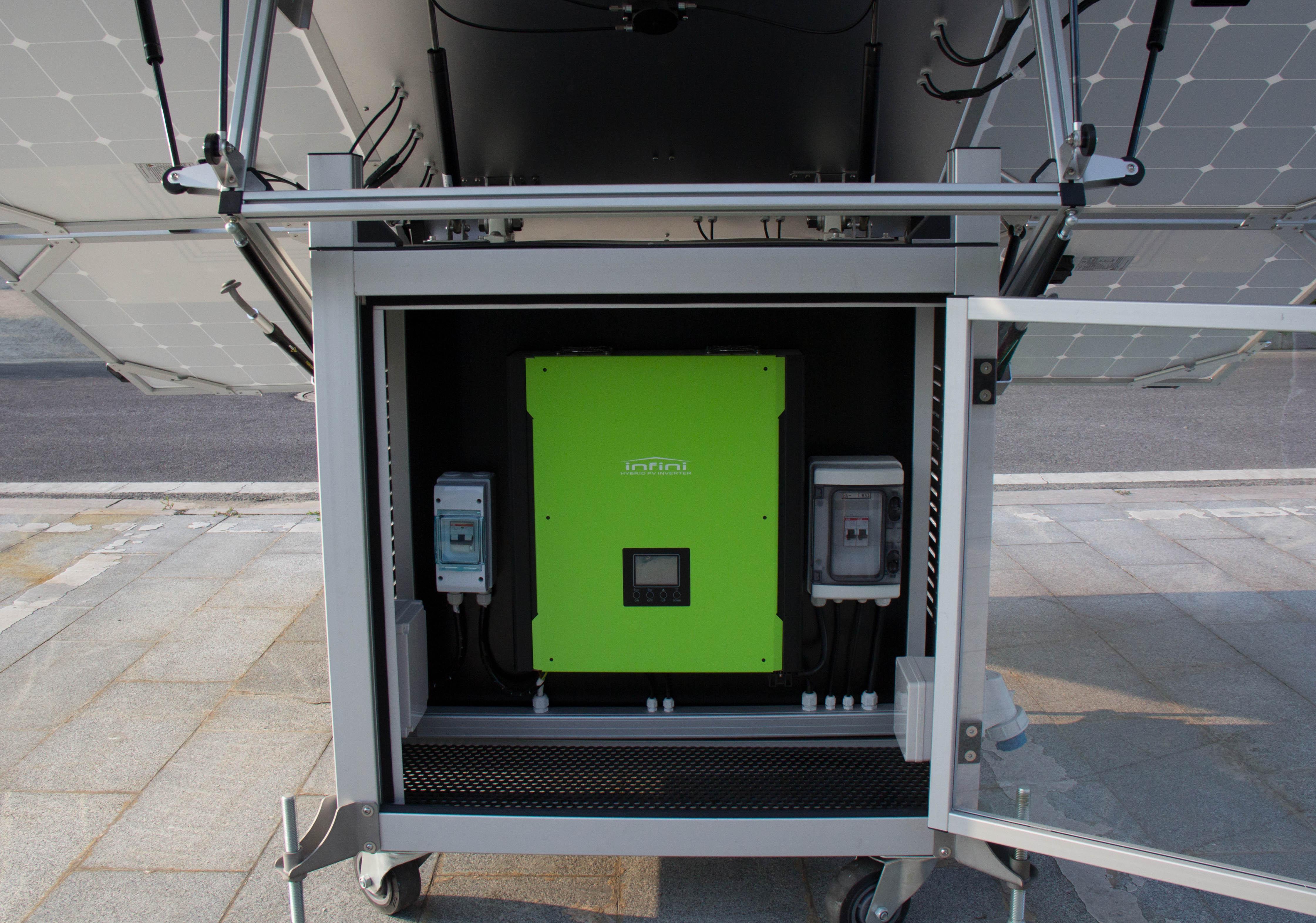 1395w portable solar generator