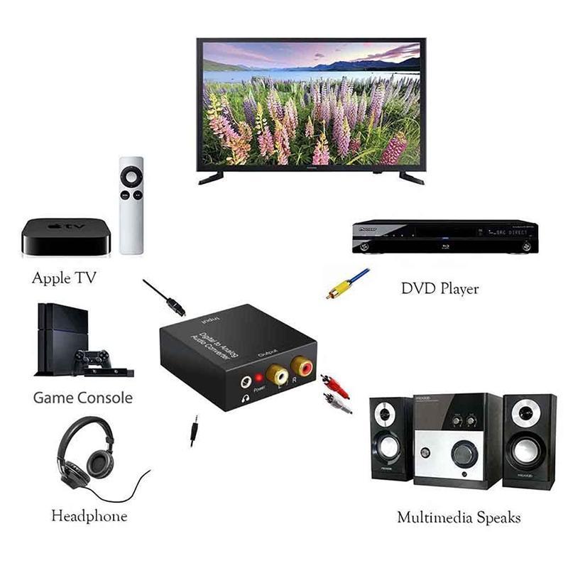 Portable USB DAC numérique analogique audio Convertisseur fibre optique AUX RCA L / R Convertisseur audio numérique SPDIF décodeur