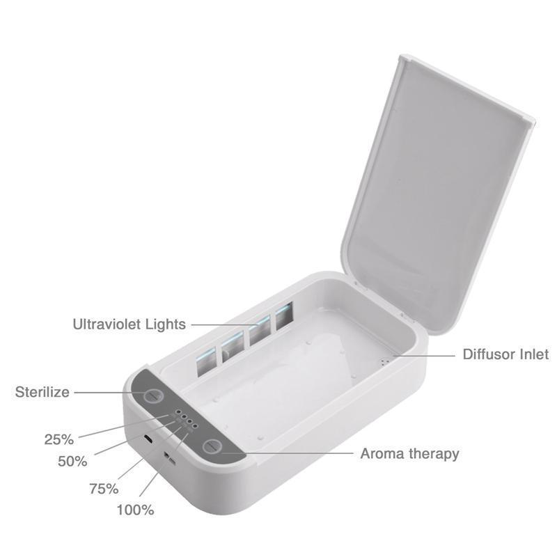 Cgjxs 휴대용 % 사망 살균기 (99)의 USB 상자 모바일 UV를 들어 살균기 전화 시계 보석 마스크 케이스 어댑터 0.9 Cgjxs 휴대용 % 사망 S Xupx