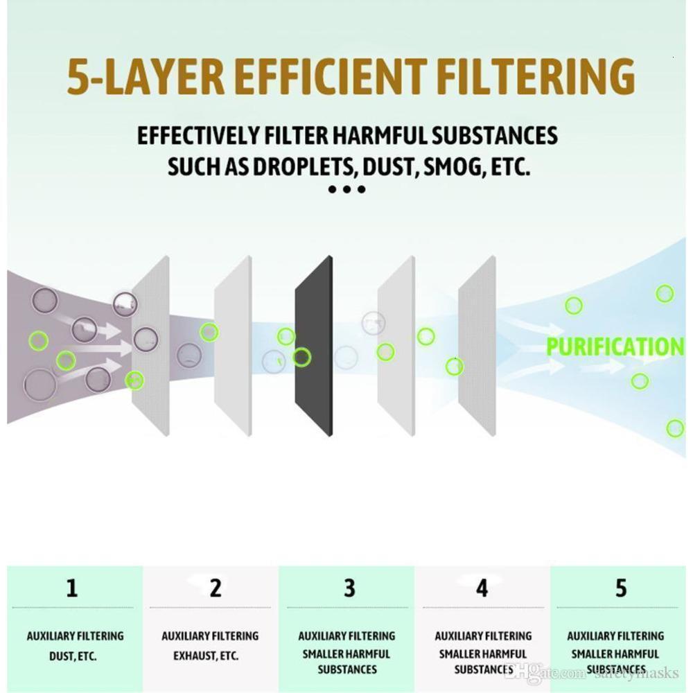 Charbon actif Dhl Filtre PM2,5 5 couches Masque visage Filtres à vélo Replaceable pour U213 V0z5