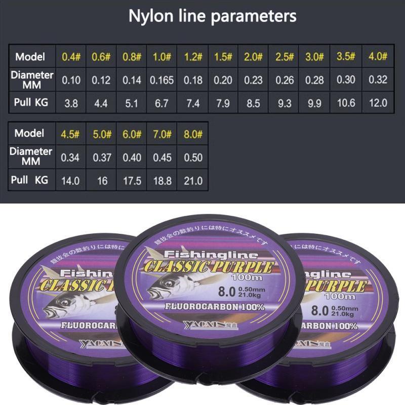 100m Linea di pesca Nylon Fluorocarbon Leader Capolavoro in fili Forti Accessori per tackle Attrezzatura Treccia