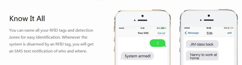 RFID SMS