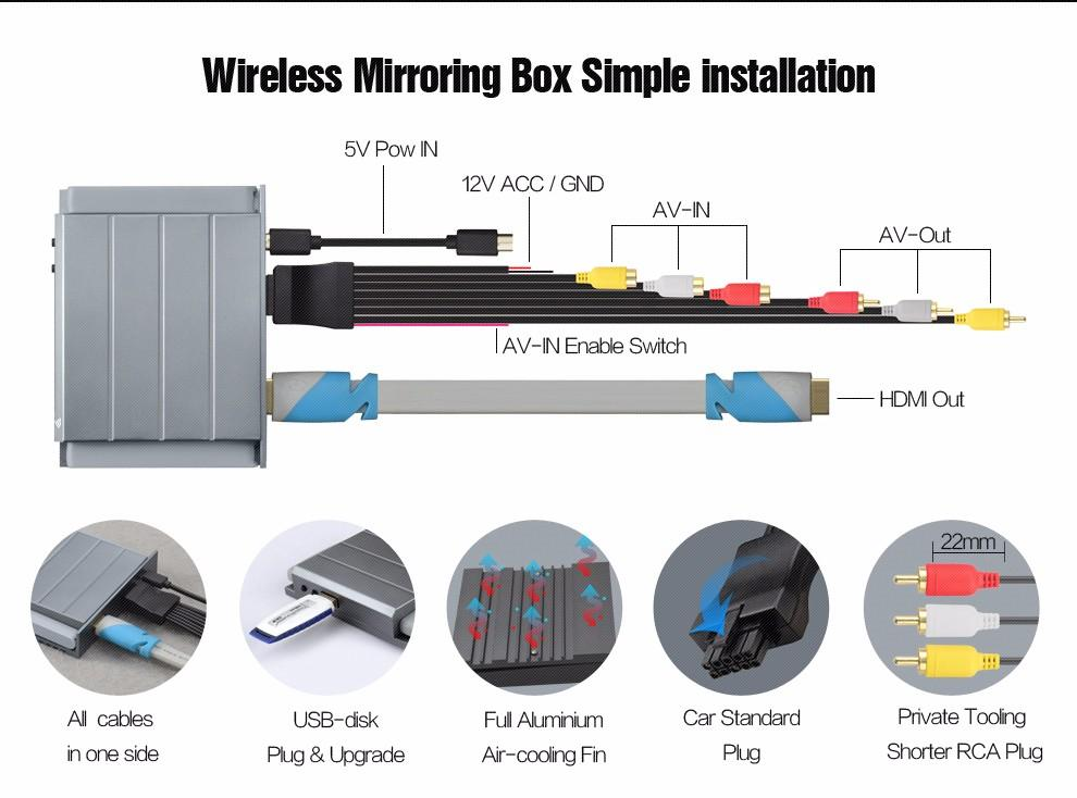 Mirabox 5G Car wifi Mirrorlink Box Support Youtube Mirroring For iOS10 Phone For Android Phone Car&Home Mirrorlink Box With HDMI (3)
