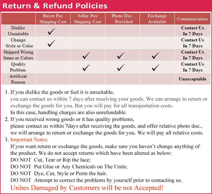 Return Policy 1