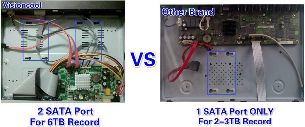SATA comparison