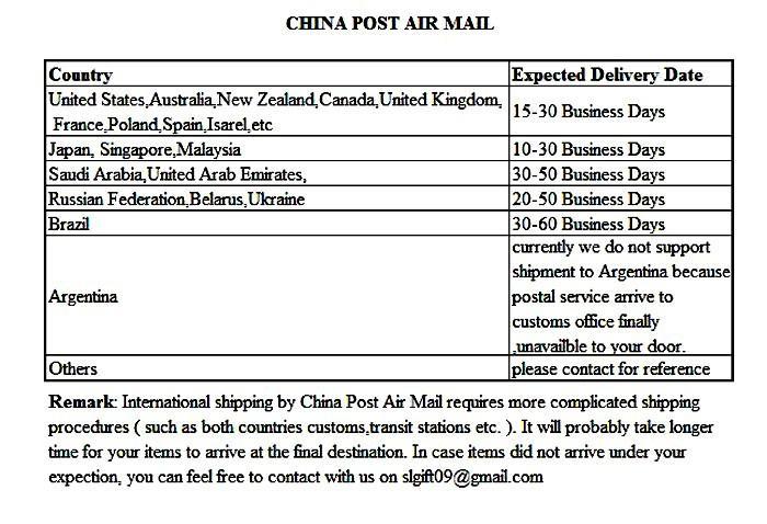 China Post Air Mail