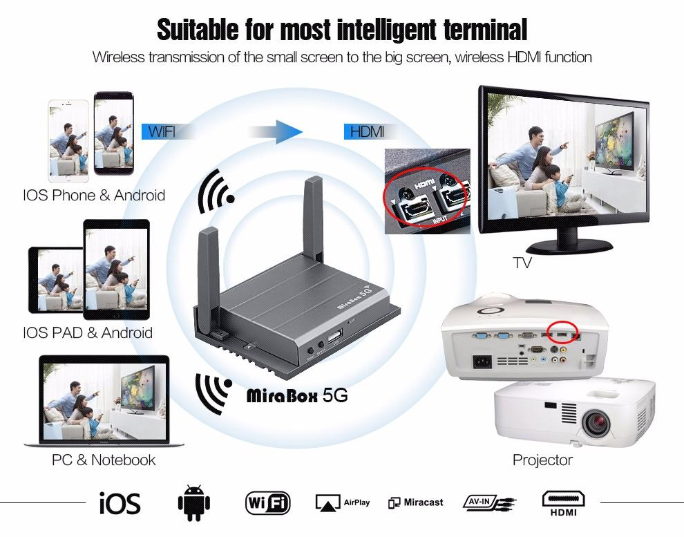 Mirabox 5G Car wifi Mirrorlink Box Support Youtube Mirroring For iOS10 Phone For Android Phone Car&Home Mirrorlink Box With HDMI (10)
