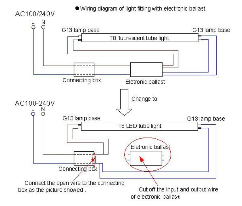 t5 ho ballast wiring diagram t5 ho sockets wiring diagram t5 light fixtures wiring diagram lighting fixtures wiring diagram