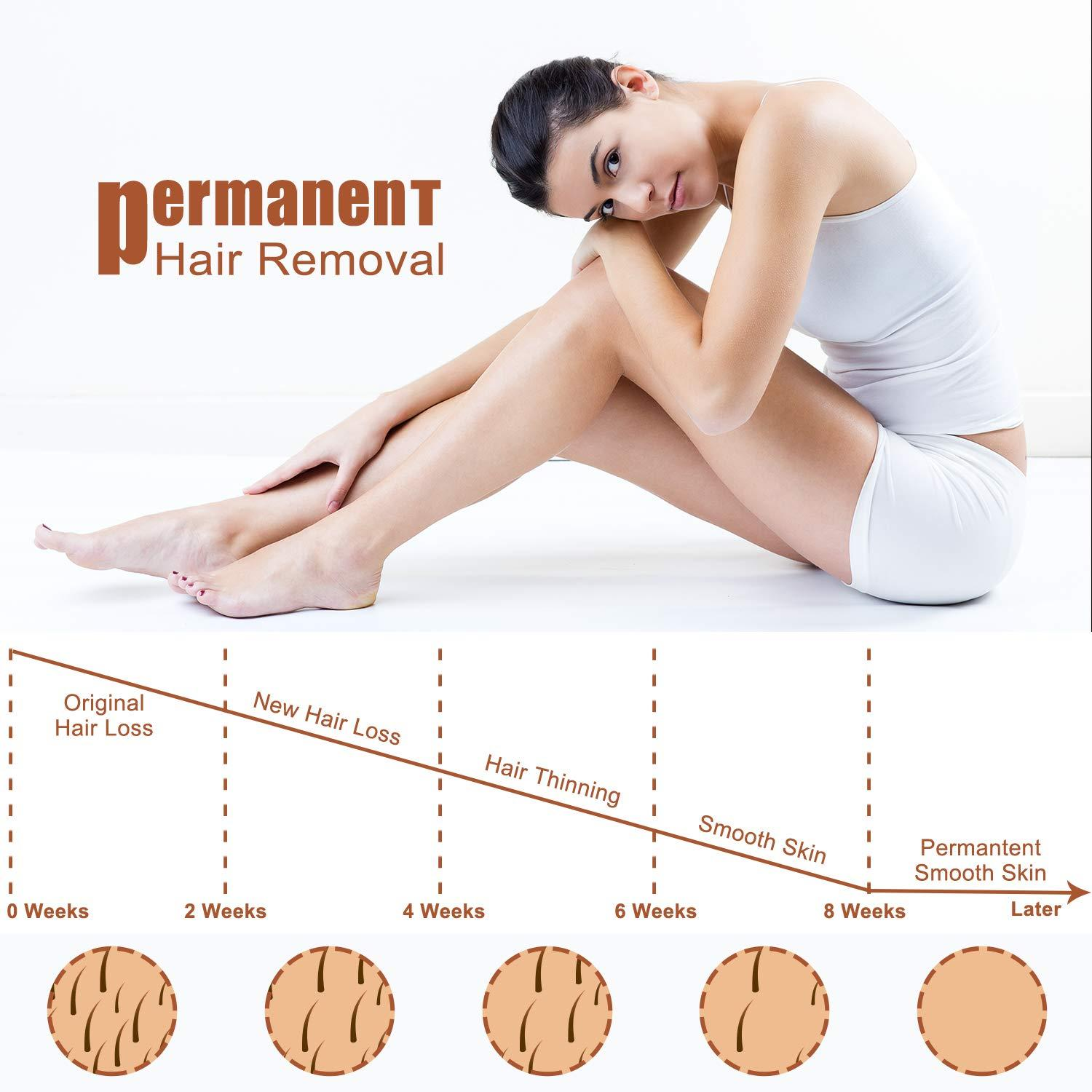 IPL Hair Removal for Women Men At-Home Permanent Painless Hair Remover Device for Facial Whole Body Upgraded to 999999 FlashesR