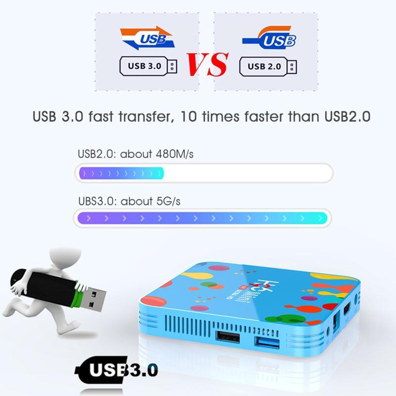 H96 mini h6 Android 9.0 4k Set Top Box 2.4G/5G Dual Wifi Smart Tv Box 4GB RAM 32GB 128GB EMMC HD YouTube Media Player