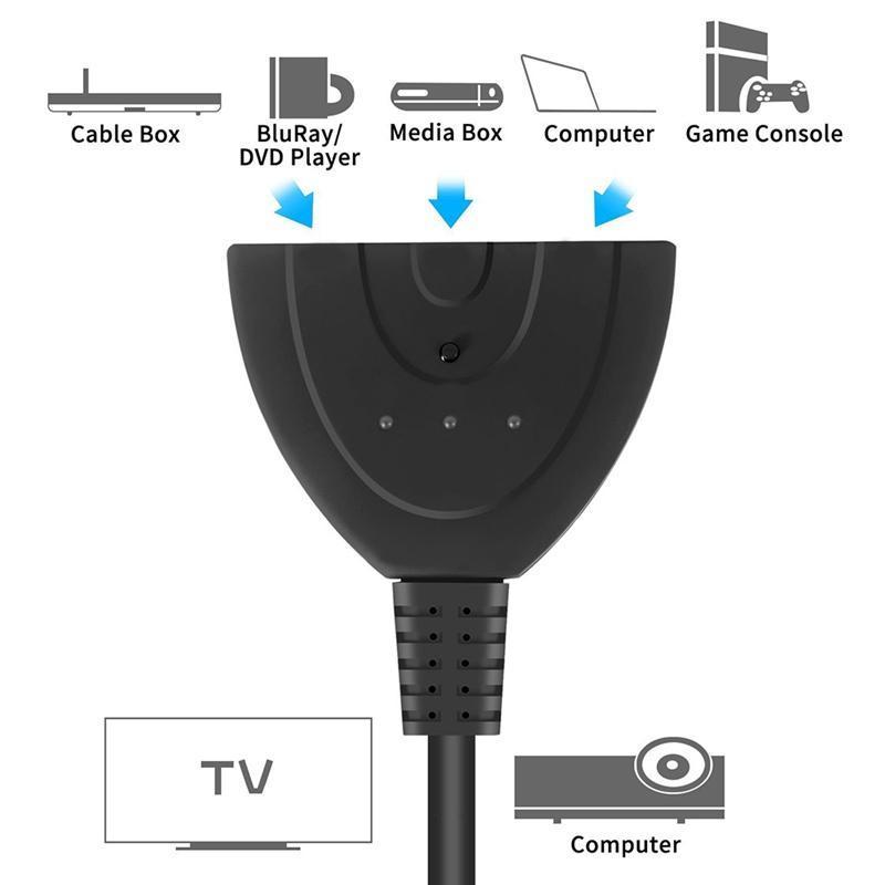 Computerkabel-Anschlüsse 3-Port-Schalter-Splitter 1080P HD-TV-Adapterkabel in 1