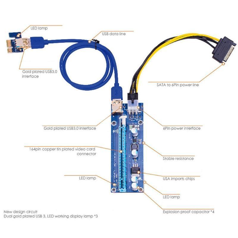 PCI-E PCIE Riser Extender Gold USB 009S Card For BTC Miner Computer Cables & Connectors