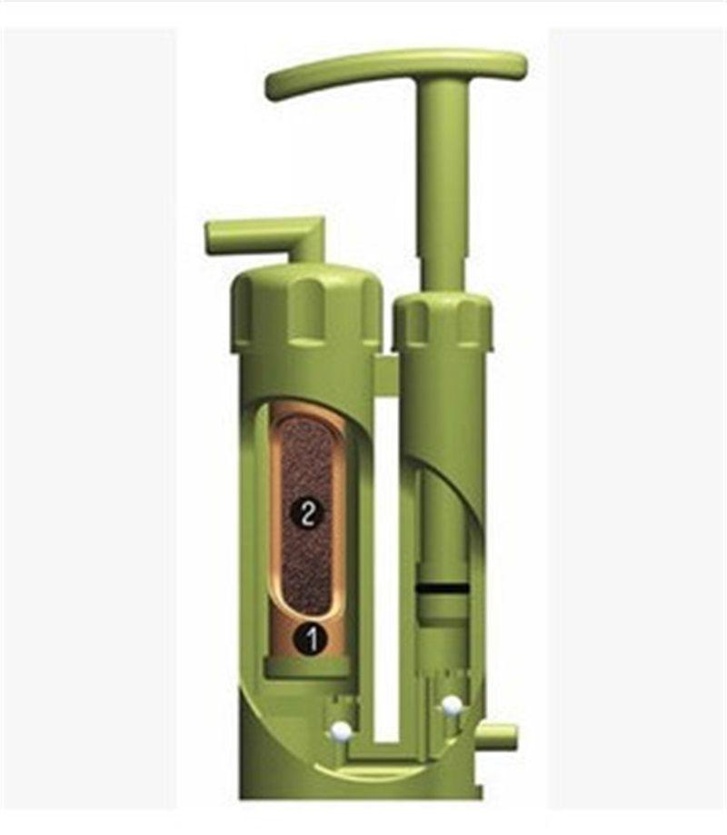 Yougle portátil soldado cerámico filtro de agua purificador limpiador caminata al aire libre camping 548 x2