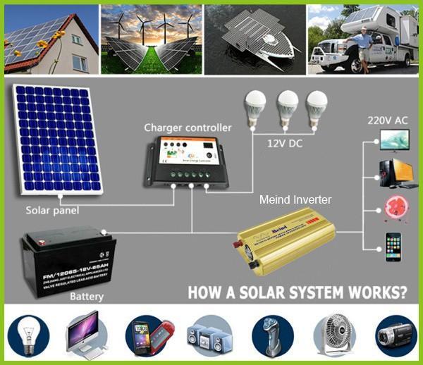 Solar and Inverter