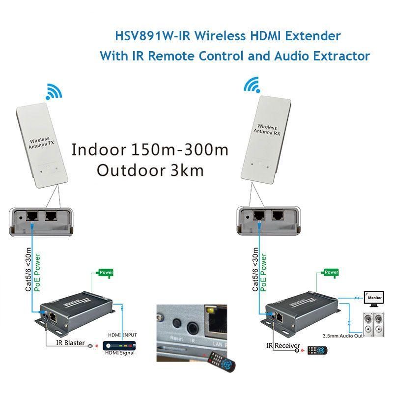 Wireless HDMI Extender IR Support 1080P extend up to 300m maximum indoor and 3KM maximum outdoor Wireless HDMI Extender 5.8GHZ (5)