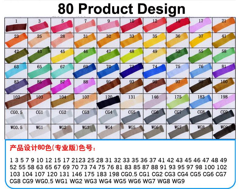 80 Product Design
