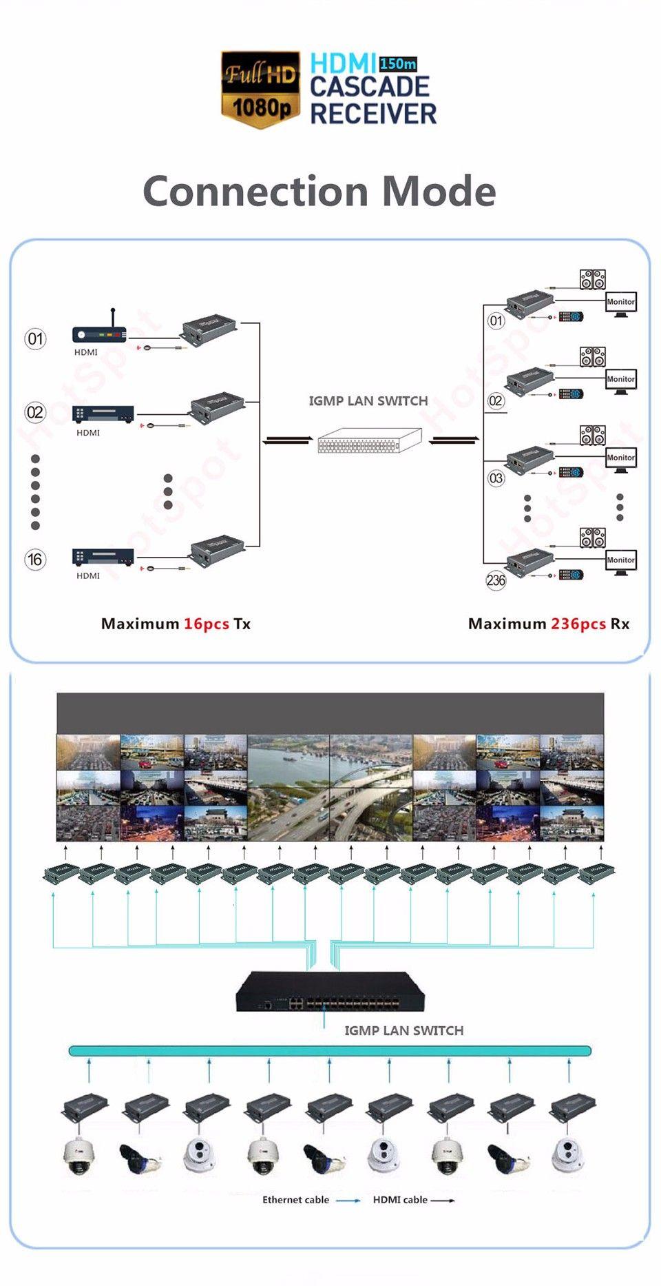 HDMI-EXTENDER-HSV891Matrix_03