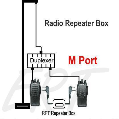 Two Way M Port Walkie Talkie Repeater Box For GP68 GP300 GP88 TC 500 TC 600  TC 2100H TC 510 TC 610 M Plug Radio Bluetooth Walkie Talkie Police Walkie