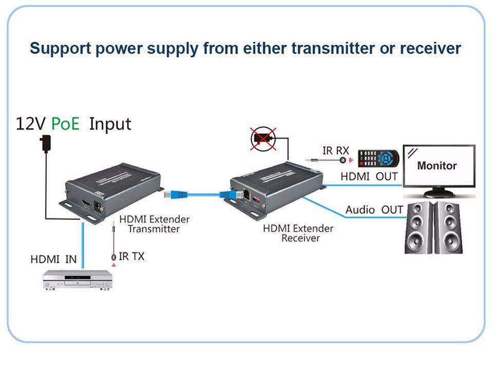 HDMI-EXTENDER-HSV891Matrix_13