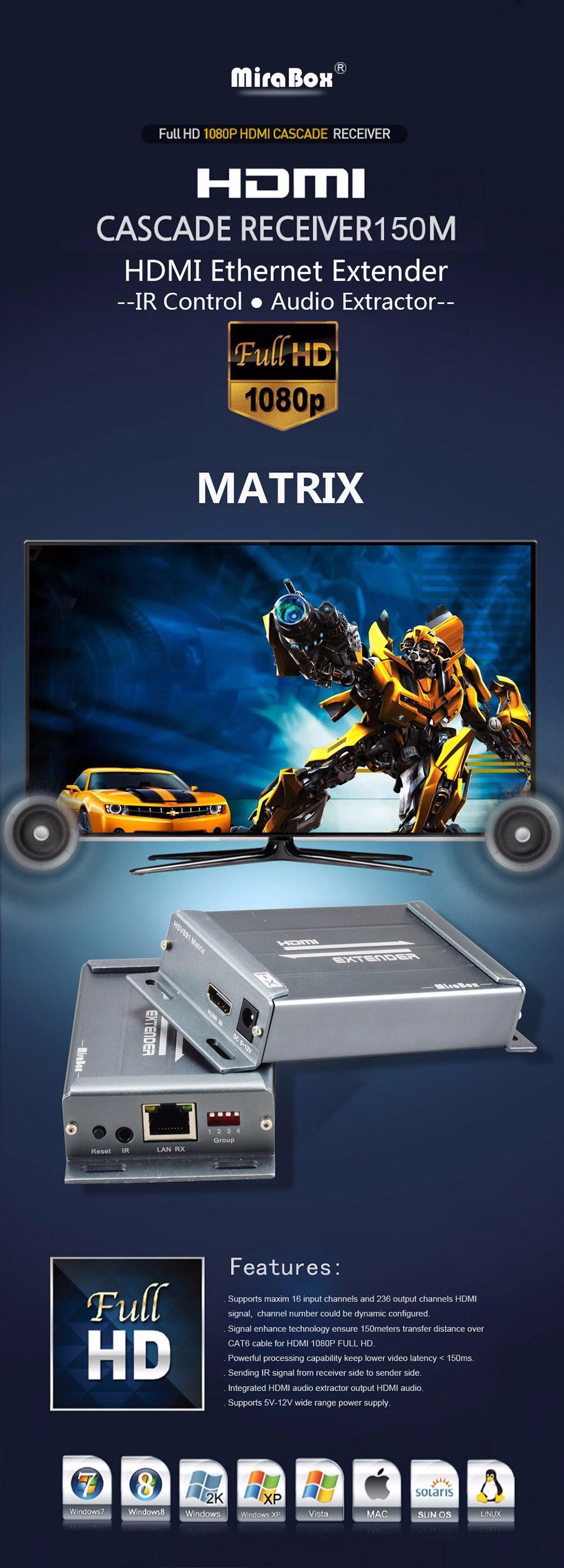 HDMI-EXTENDER-HSV891Matrix_01