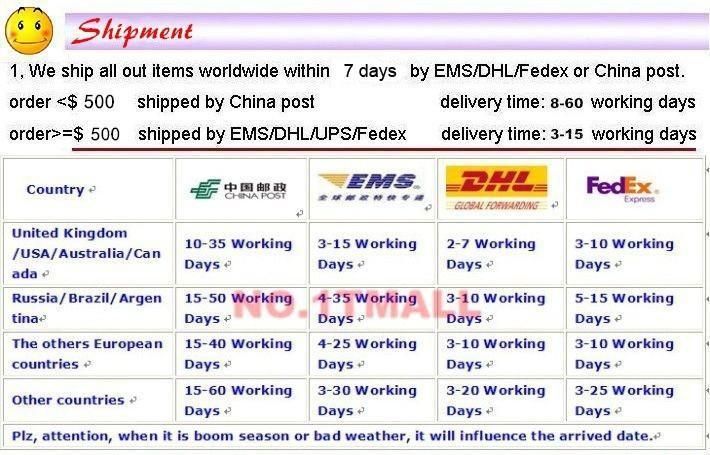 shipment return 1