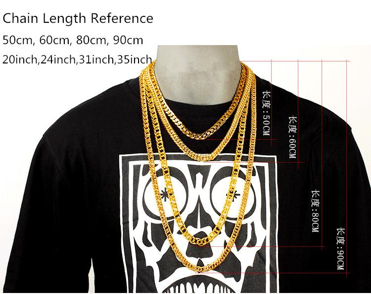 chain length reference