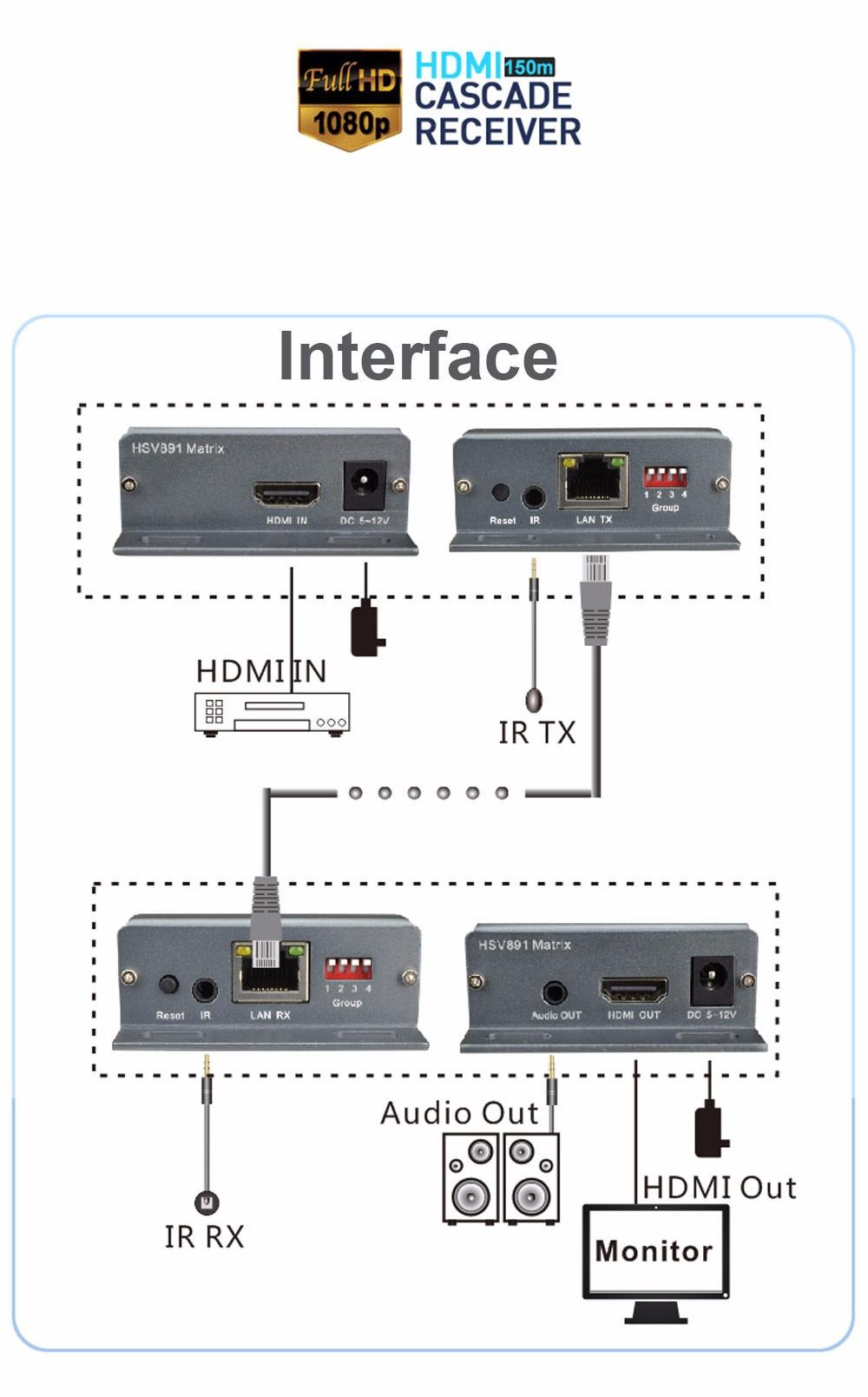 HDMI-EXTENDER-HSV891Matrix_11