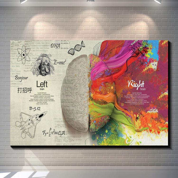 Vintage Left and right brain thinking poster painting pictures print on the canvas,Home Wall art decoration retro canvas painting poster