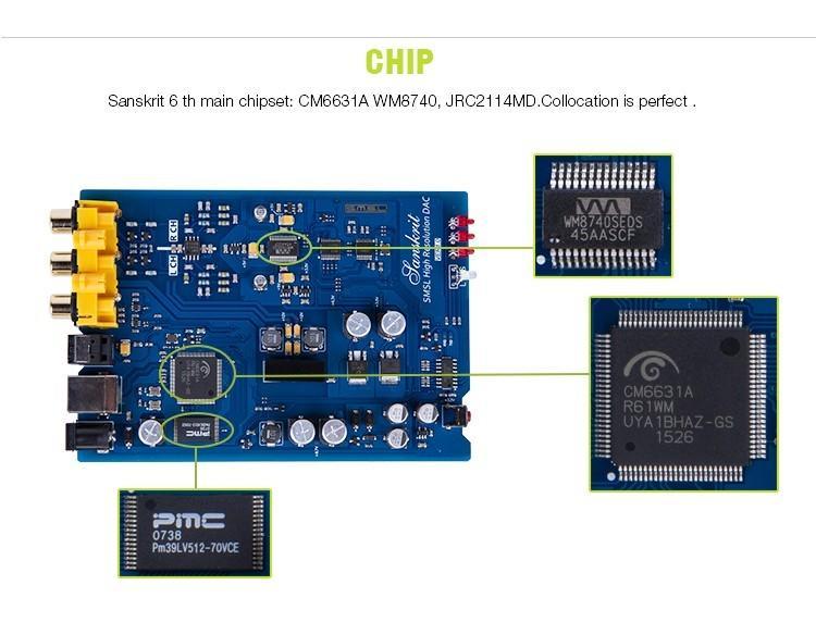SMSL Latest 6th Sanskrit USB DAC 32BIT192Khz Coaxial SPDIF Optical Hifi Audio Amplifier Decoder New Version With Power Adapter 3