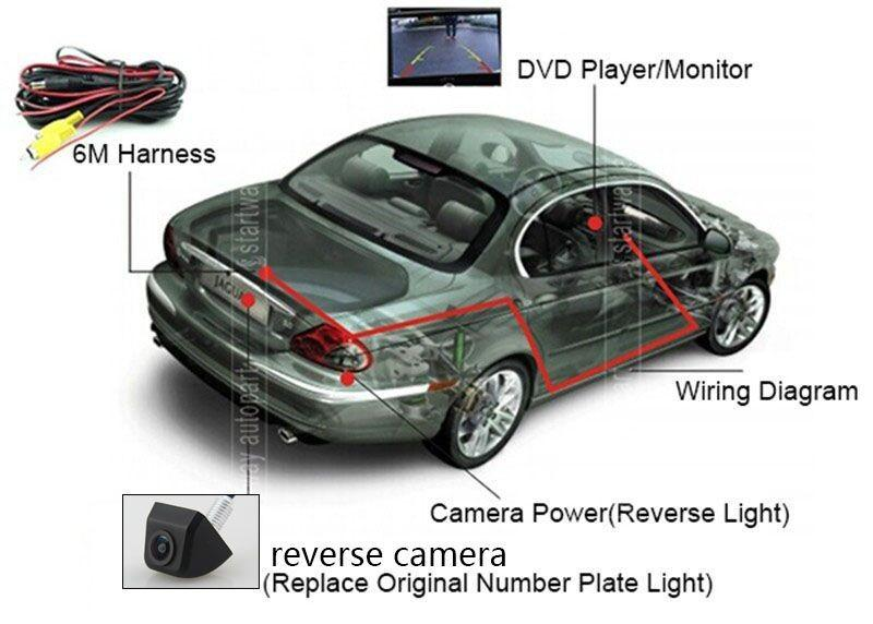 Wiring Diagram Car Reversing Camera : Front rear camera install savin splitters e fanatics