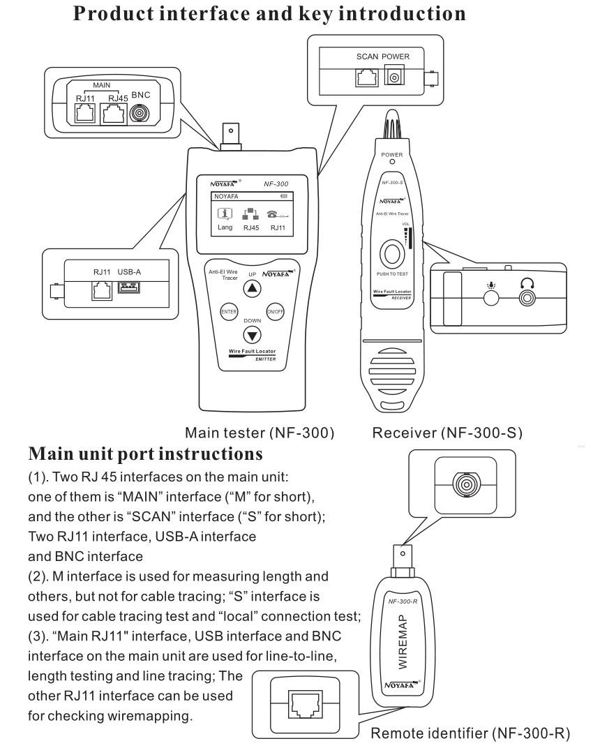 multifunction lcd cable tester cable tracer coaxial bnc network network test tool can help us connect to the internet and today as we are using mobile devices increasingly frequent the network test tools is more and