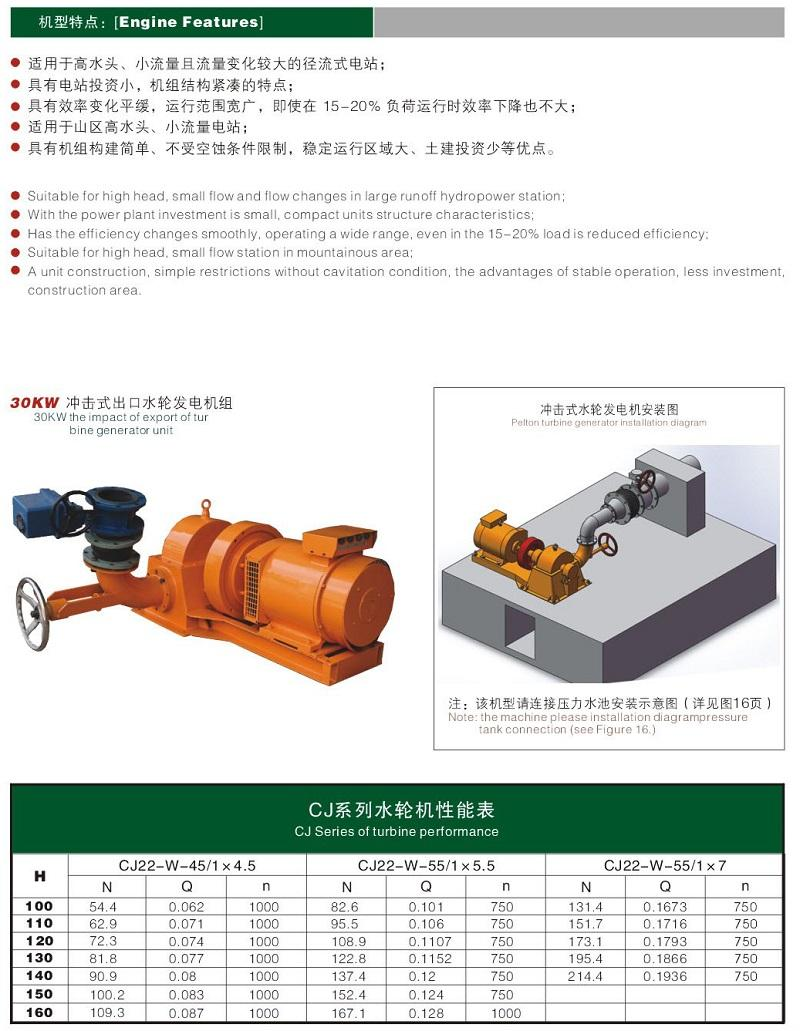 2019 Small Hydro Water Turbine Generator Types Of  Turgo/Kaplan/Francis/Tubular/Pelton 300W To 500KW 50Hz 220/380V Easy  Installation And Operation From