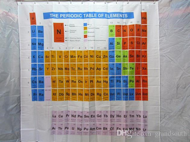 2018 fabric polyester terylene periodic table of elements waterproof fabric polyester terylene periodic table of elements waterproof shower curtains the big bang theory bathroom curtains urtaz Choice Image