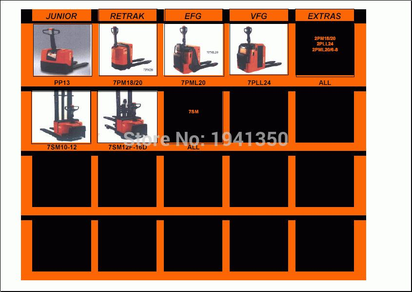 Toyota BT Forklifts Master Service Manual Client Diagnostic Tool Computer  Diagnosis Tools From Sattv1244, &Price