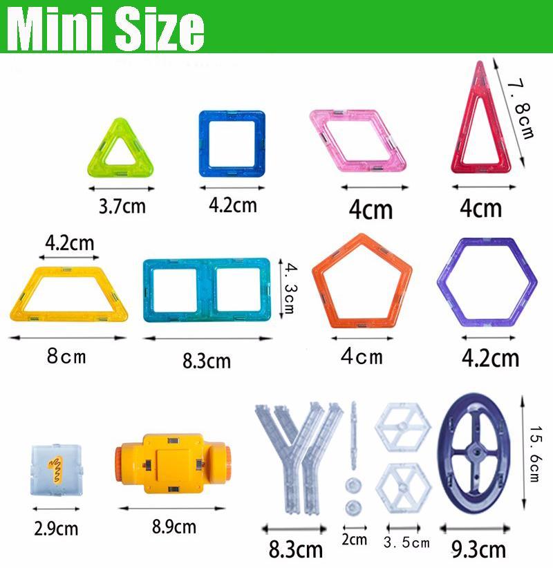 mini size