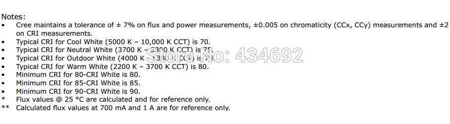 4-XlampXP-E2 FLUX CHARACTERISTICS