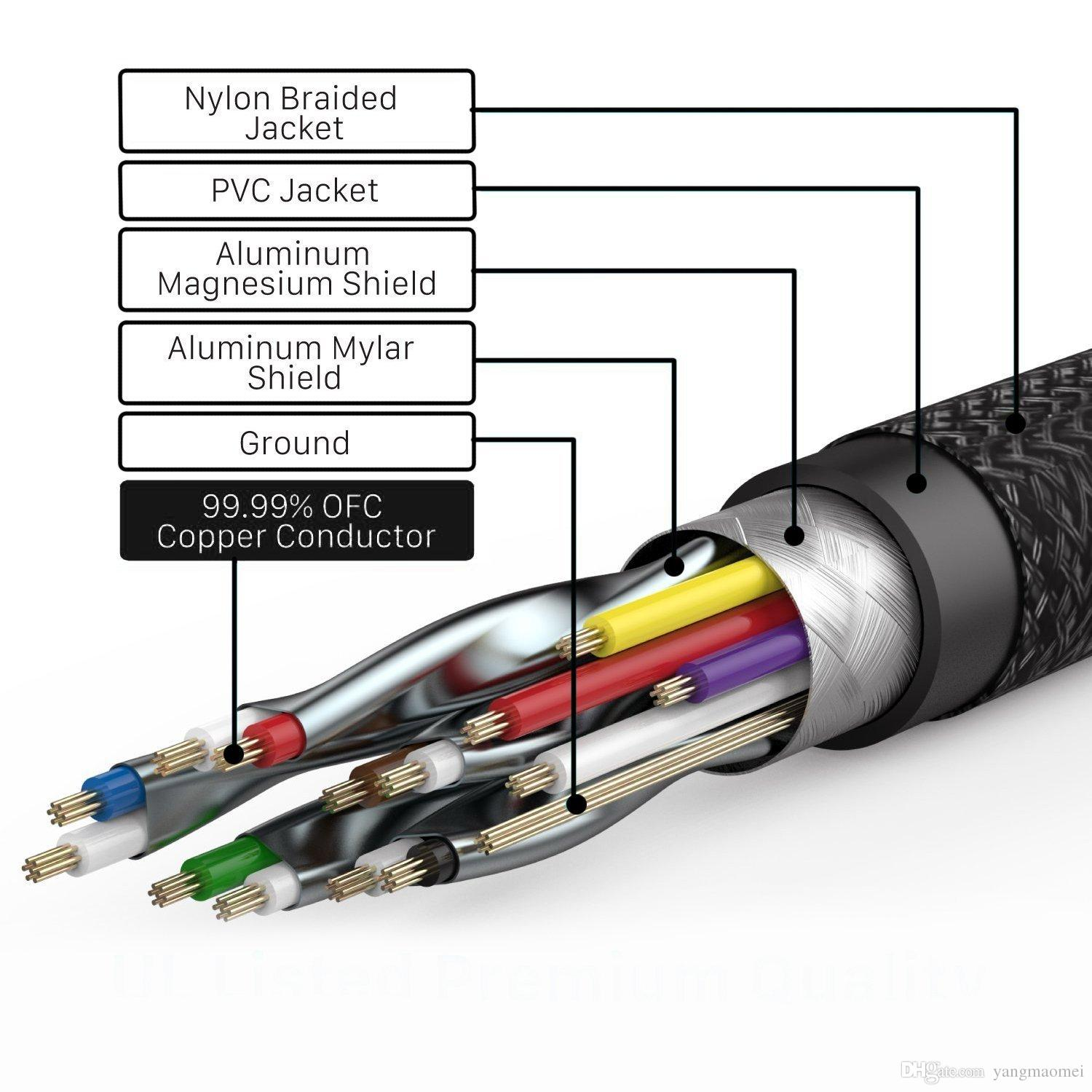 1m 2m 3m 5m High Quality Metal Shell Hdmi Cable With Ethernet 1080p Xbox Network Wiring Diagram For Hd Tvs 360 Ps3 Playstation 3 Skyhd Hdtv Adapter 11 Pin Micro Usb