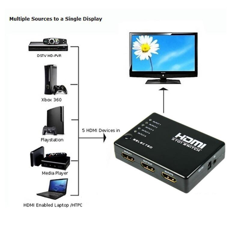 HDMI Splitter 5 In 1 Out 1080p HDMI Switch Switcher Selector Splitter Hub  IR Remote For HDTV Audio Converter Switch HDMI Extend Hdmi Adapter Cables
