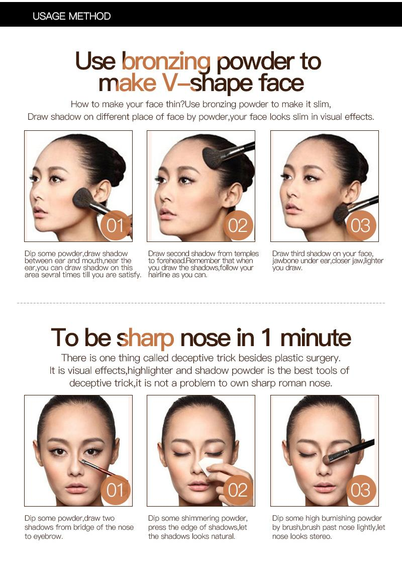 Payment Basic Contouring