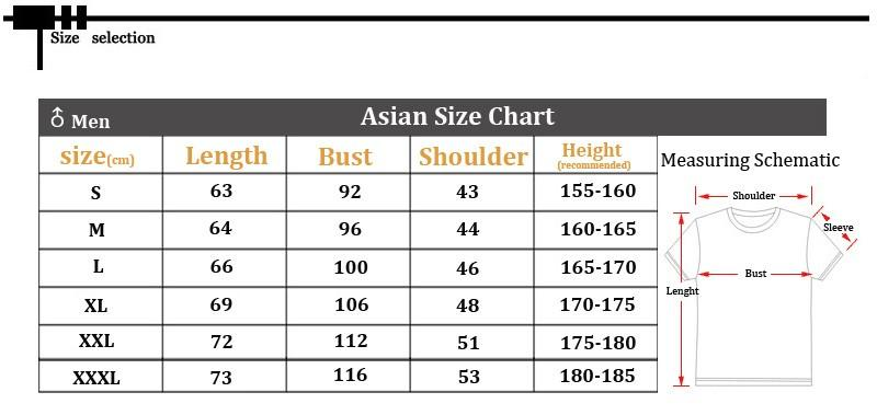 If you're an asian size like uk and you're very petite, by all means buy asian clothes, I like them sometimes. If you're a uk or larger, and you have boobs that aren't an a cup, I'd say sizing is going to be pretty difficult.