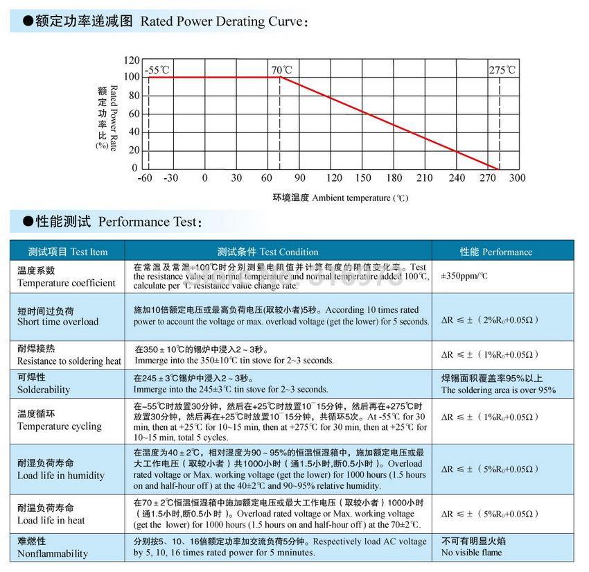 Φ5.2*50*2F cemented carbide alloy drill Bit Tungsten steel CNC drill 5.2mm drill