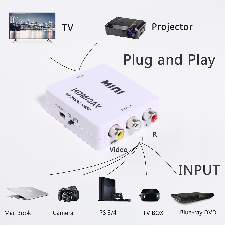 Beats Mit Kabel Mini Hd Hdmi2av 1080p Video Converter Box Hdmi Auf ...