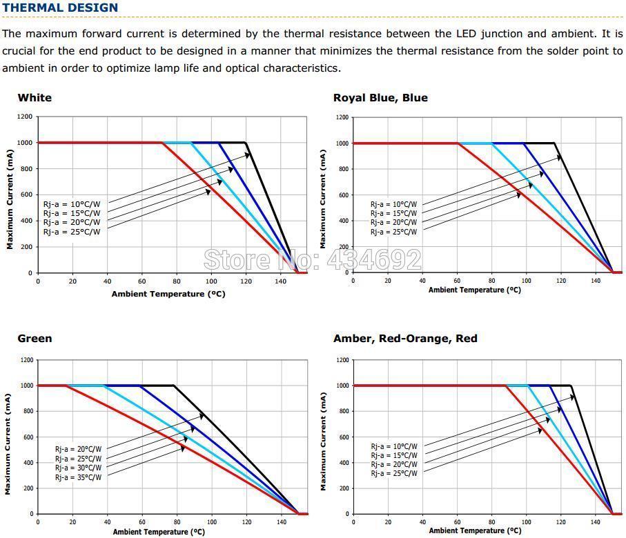 13-XlampXP-E2 THERMAL DESIGN