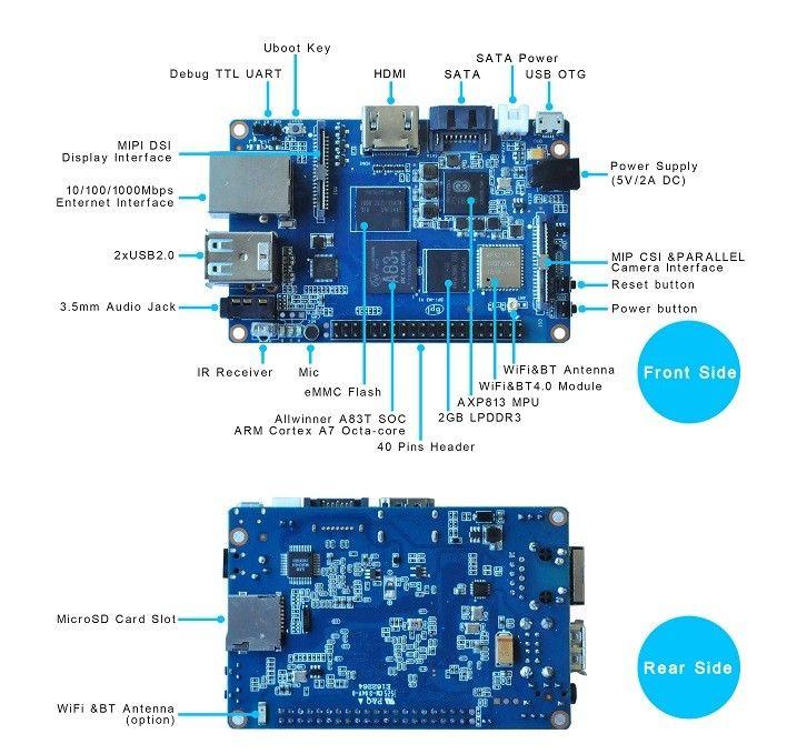 BPI-M3 hadware spec -web