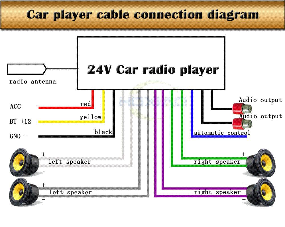 pioneer stereo controls wiring diagram stereo free printable wiring diagrams