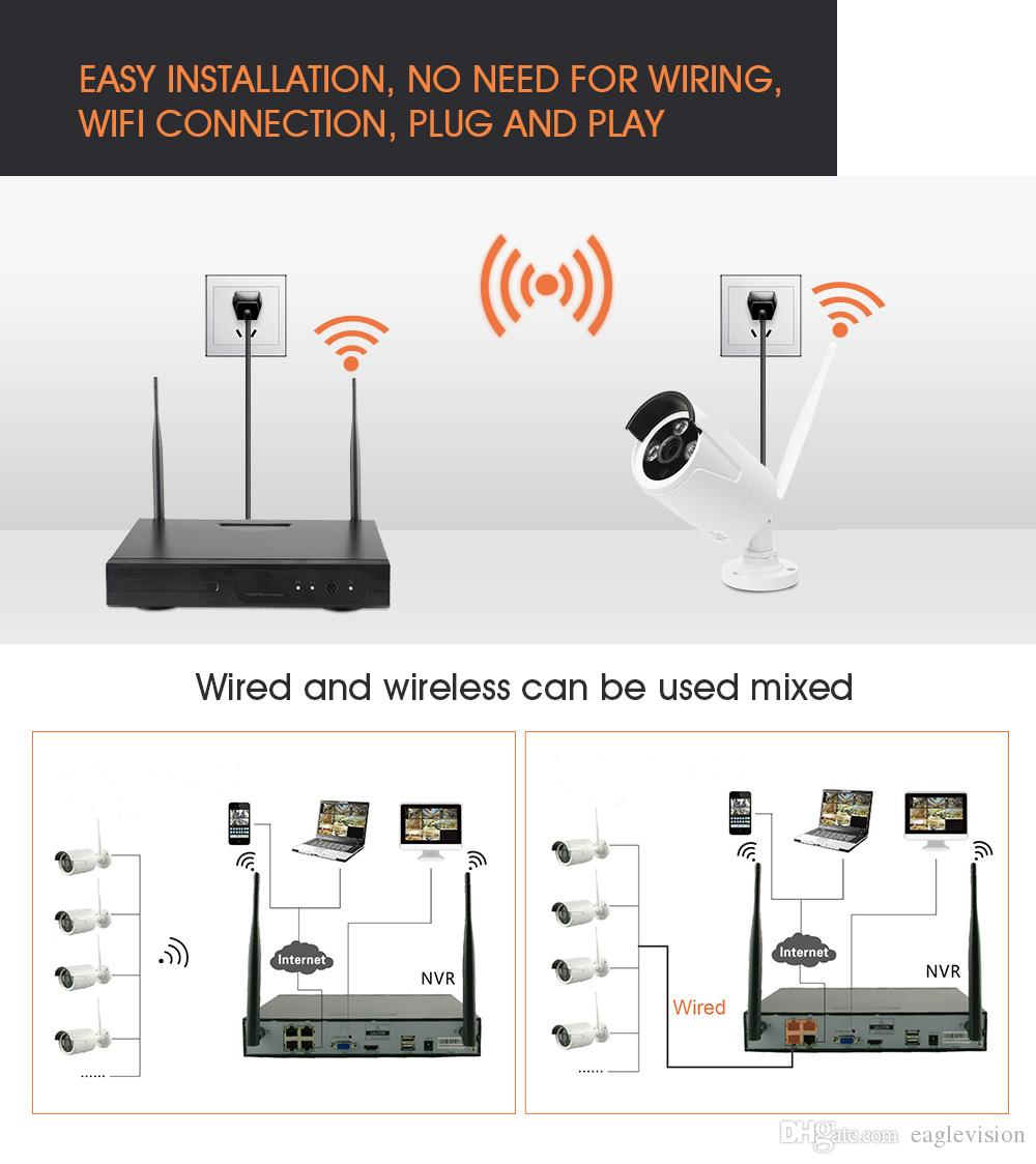 Yscam 4ch 1080p Hdmi Nvr 960p Ir Outdoor Weatherproof P2p Cctv Ip Camera Wiring Diagram Wireless Security System