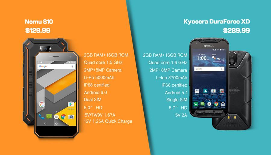 Cheap Nomu S10 4g Smartphone Blackandroid 6 0 5 0 Inch Gorilla Glass Screen  3 Screen Mtk6737 1 5ghz Quad Core 2gb Ram 16gb Rom Waterproof Ip68 Gps,